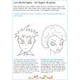 Imprimer l'activité sur les types de peau 1 et 6