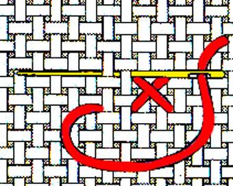 Point de croix - Point de broderie - Tête à modeler