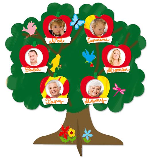 Arbre g n alogique d coratif enfant famille t te modeler - Idee arbre genealogique original ...