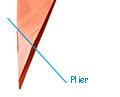 Angle de pliure