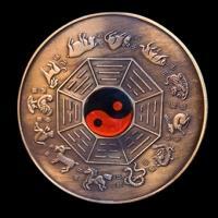 Zodiaque chinois
