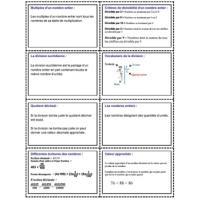 Fiches maths serie 1