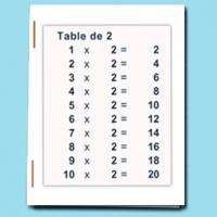 carnet de tables de multiplication