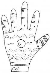 Imprimer graphisme autour de la main 4