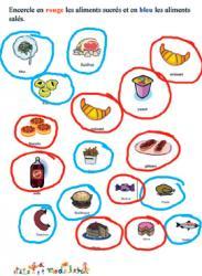 Activités sur les aliments