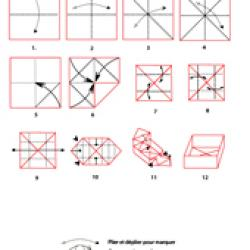 Croquis origami de la boîte carrée