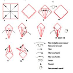 Croquis origami du panier coupelle