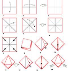 Croquis origami du noeud
