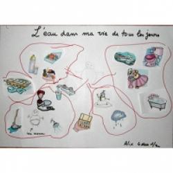 Collage de livre enfant