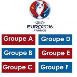 La composition des Groupes de l'EURO 2016