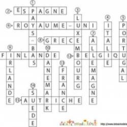 Solution jeux de mots croisés