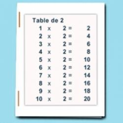 carnet de tables de multiplication