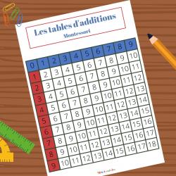 Les tables d'additions Montessori à imprimer gratuitement