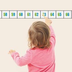 Frise numérique Montessori à imprimer gratuitement. Imprimez un PDF de la poutre du temps aussi appelé poutre temporelle ou frise temporelle tiré de la pédagogie de Maria Montessori. copie