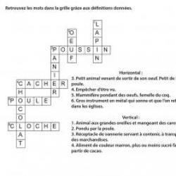 Dans le jeu de mots fléchés il faut trouver des mots en fonction du nombre de cases et de l'indice qui se trouve en début de mot ! Ces jeux de Mots fléchés de Pâques sont gratuits. Ils permettent de travailler son vocabulaire, son français et son orthogra