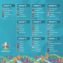 Les qualifications EURO 2020 sont les éliminatoires du championnat d'Europe de Football 2020. Ils se sont déroulées du 21 mars 2019 au 19 novembre 2019. une cinquantaine d'équipes se sont affrontées pour déterminer les 24 qui accéderont à l'EURO 2020 pour