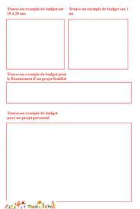 Imprimer l'activité sur le budget