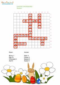 Solution de la grille 1 de mots croisés de pâques en anglais