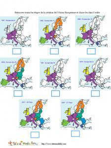 étapes de l'intégration dans Union Européenne