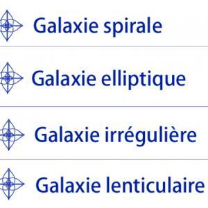 Imprimer les étiquettes sur les galaxies