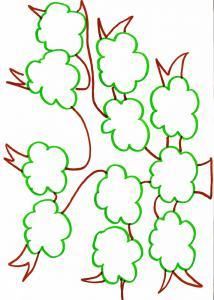 Imprimer le modèle arbre généalogique 3 niveaux