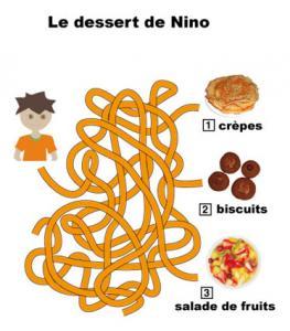 Jeu de fils mêlés: Desserts de Nina