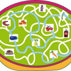 solution du Jeu de labyrinthe : la bonne assiette