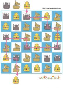 Solution du jeu de suite logique : jeu d'échecs