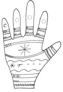Imprimer graphisme autour de la main 2