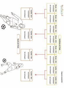 Huitièmes de finale et quarts de final mondial foot