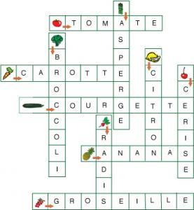Solution du Jeu de mots fléchés: fruits et legumes