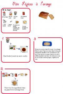 Imprimer la recette du pain d'épices à l'orange