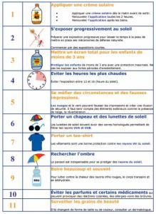 Les règles au soleil