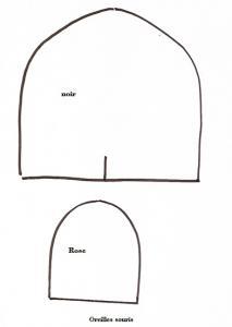 Modèle d'oreille de souris
