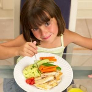 Tableau de présentation des groupes alimentaires : Présentation pour chaque groupe alimentaire des aliments, de leurs nutriments et de ce qu'ils apportent à l'organisme.