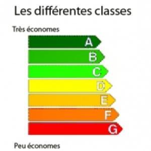 Classes  économie d'eau