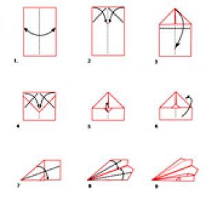 Croquis origami de l'avion