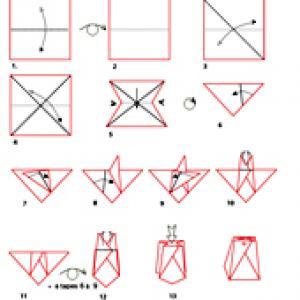 Croquis origami de la boite pochette