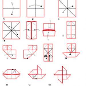 Croquis origami de l'hélice