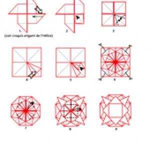 Croquis origami du cadre rosace