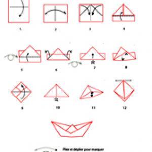 Croquis origami du bateau