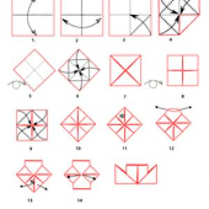Croquis d'origami du modèle de bateau à imprimer