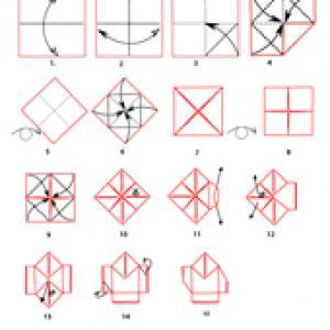 Croquis origami du bonhomme à capuche