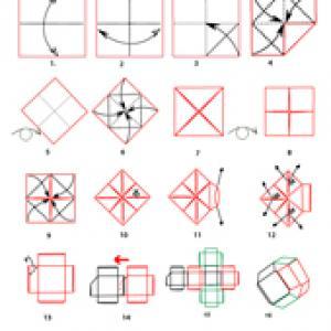 Croquis origami de la boule cubique