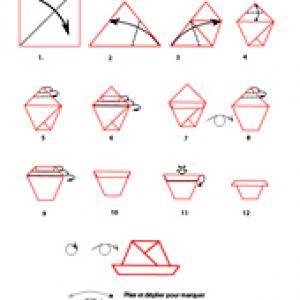 Croquis origami du chapeau