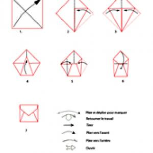Croquis origami de l'enveloppe