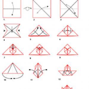 Croquis origami du lapin manga