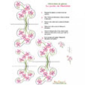 """Petites fleurs """"le jardin de Mathilde"""""""