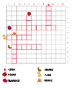 Mots croisés à images sur les fruits grille 1