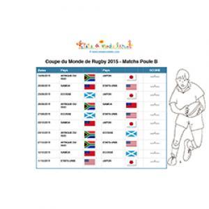 Poule B - coupe du monde de Rugby